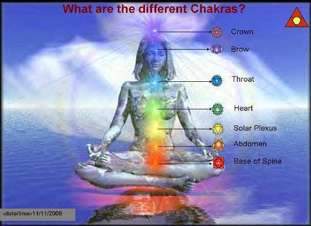 Chakras-607x442